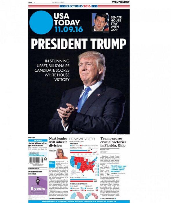Трамп победил, рынки лихорадит