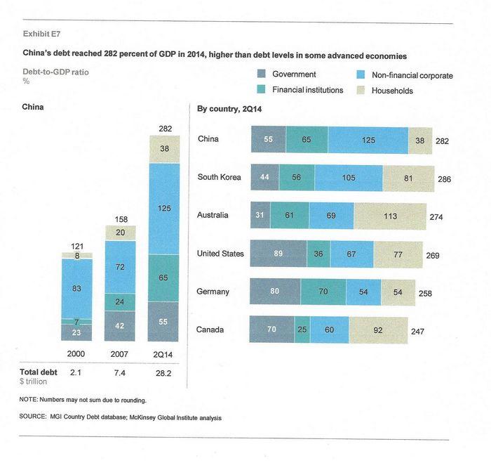Уровень плохих долгов банков к концу 2016 года может достичь 25%