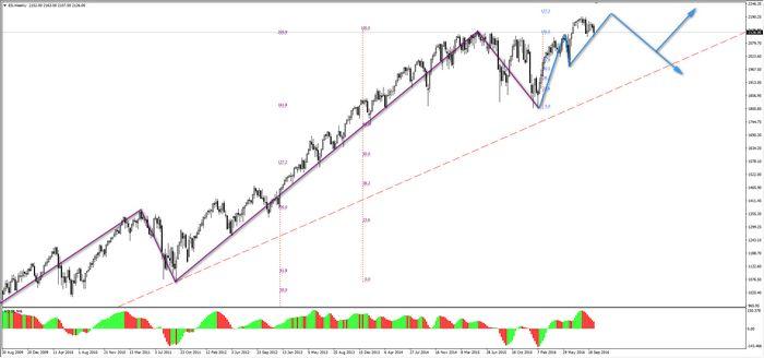 В ближайшие 20 лет рынок ждут застой и низкая прибыльность