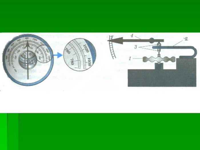 В чём измеряется электричество?