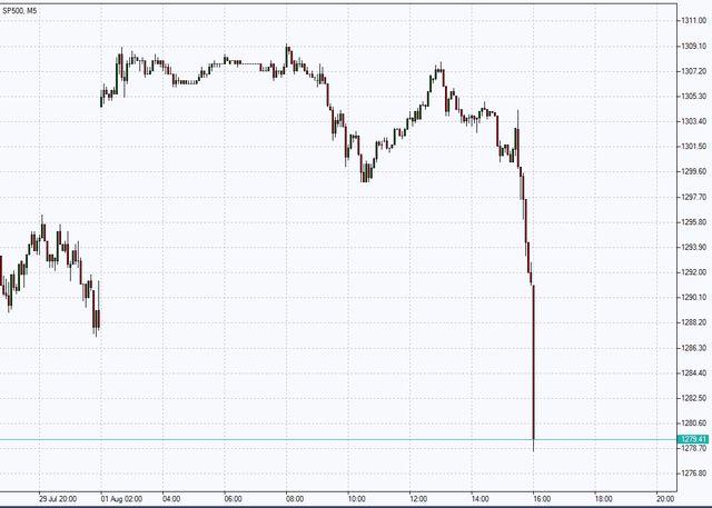 Верите ли вы в дефолт сша и крах всех фондовых рынков.