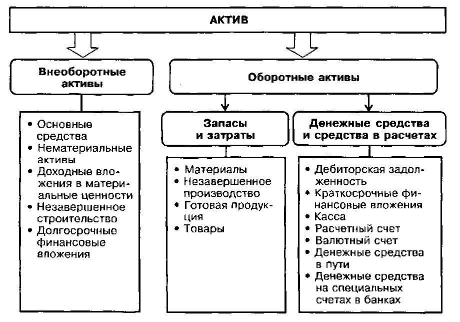 О лицензировании отдельных видов деятельности (с)