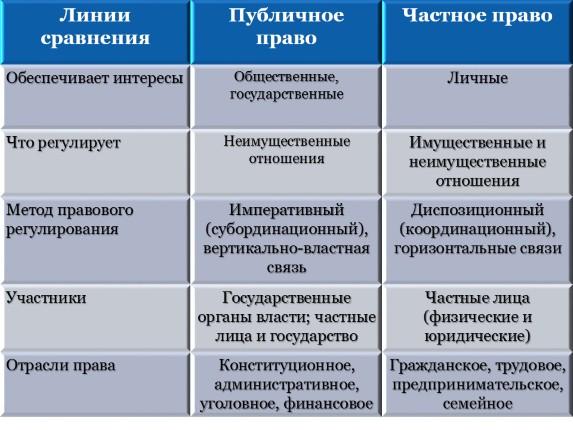 Вопрос4. методы финансового права